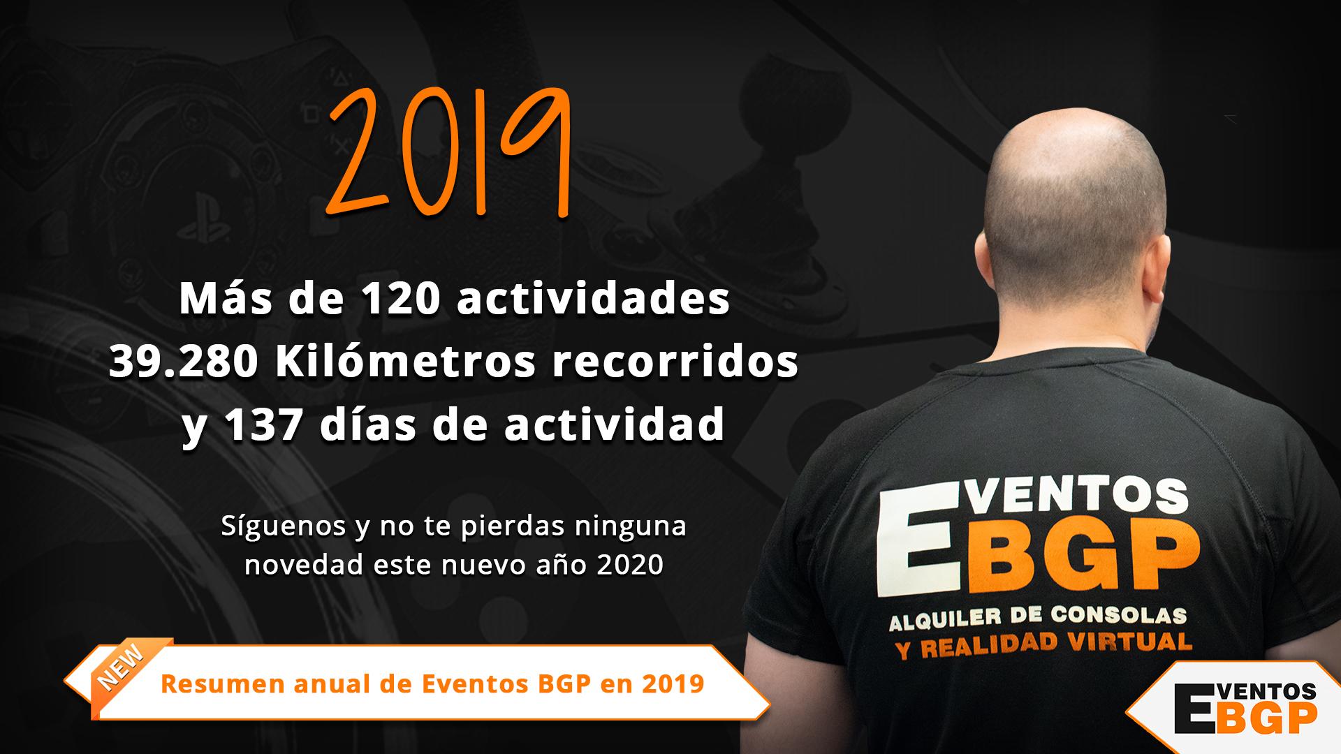 Resumen anual de Eventos BGP en 2019